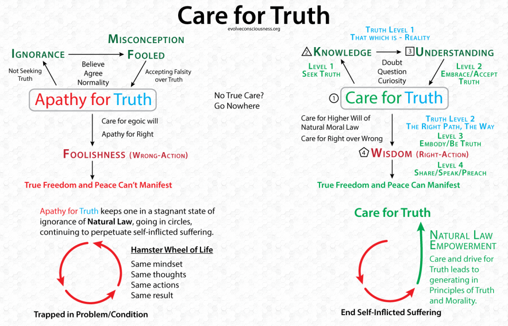 Care-for-Truth-1024x658.png